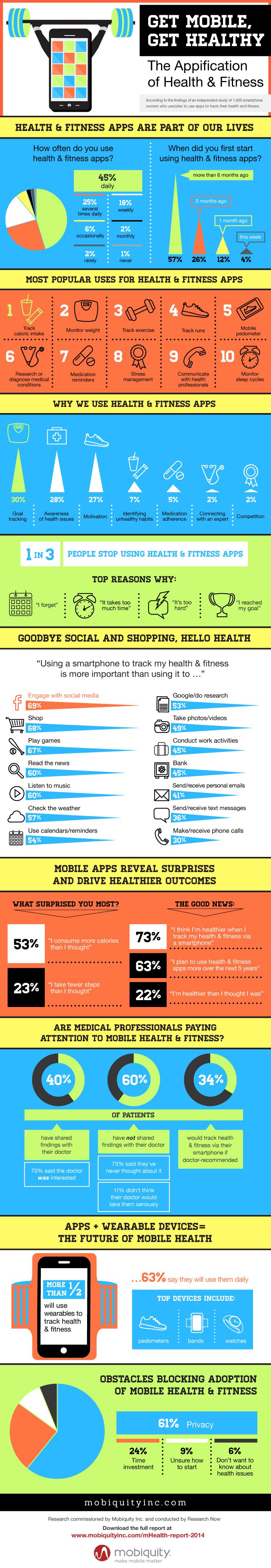 apps-salud-fitness-infografia