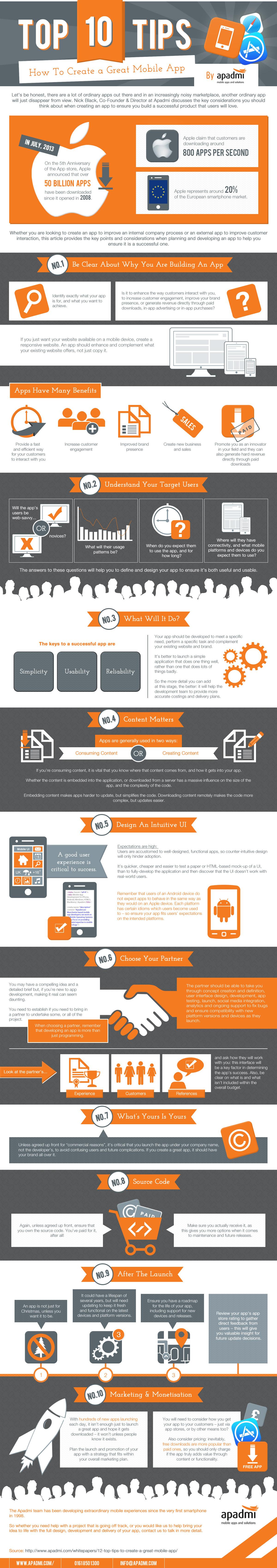 infografia-crear-apps-exito
