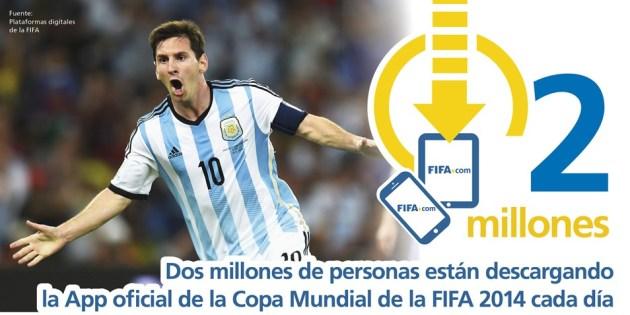 App FIFA Mundial Brasil 2014