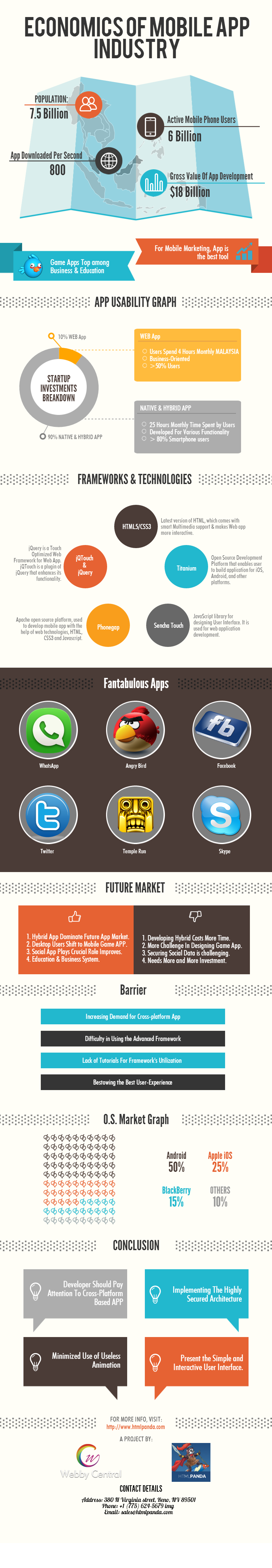 economia-apps-moviles-infografia