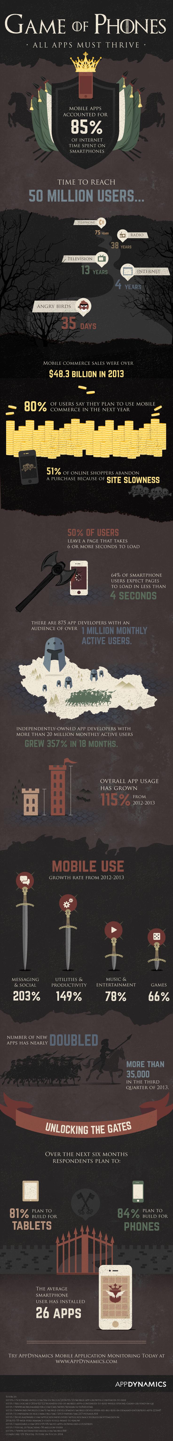 infografia-juego-tronos-apps