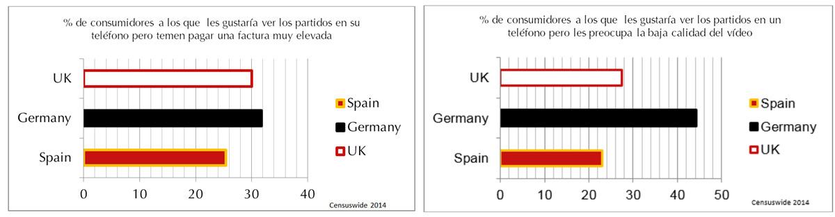 problemas-mundial-smartphones