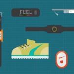 Infografía: cubiertos de wearables de la cabeza a los pies