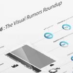 Infografía: Resumen de los principales rumores en torno al iPhone 6