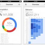 Google Analytics se renueva para iOS