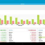 eMoney, una app para controlar tus finanzas personales