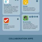Infografía: 20 apps de productividad para mantenerte organizado