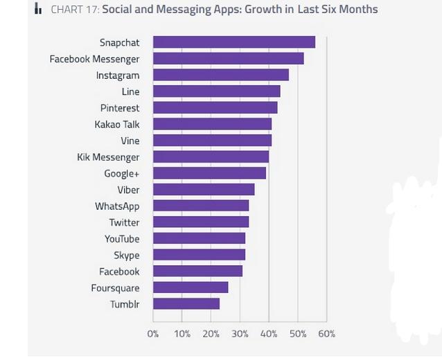 apps-social-mensajeria