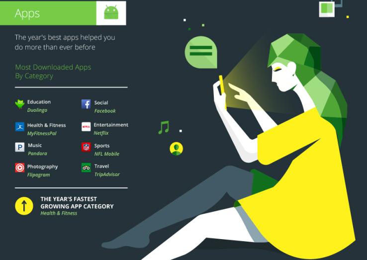 apps-google-play-categorias-2014