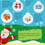 Infografía: Cómo vender tu app en la App Store estas navidades