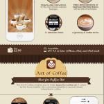 Infografía: Las mejores apps para los amantes del café