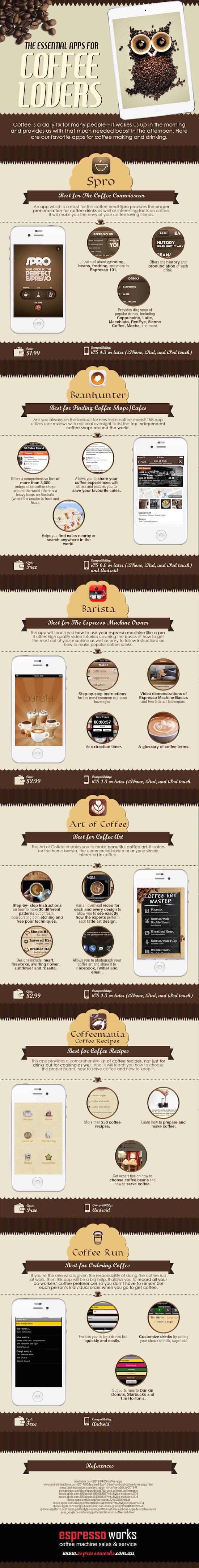infografia-cafe-apps