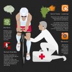Infografía: Apps para enfrentarse a un triatlón