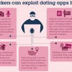 Las apps de citas, un caramelo para los hackers