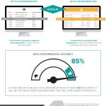 Infografía: Consejos para que los bancos den el salto al mundo de las apps