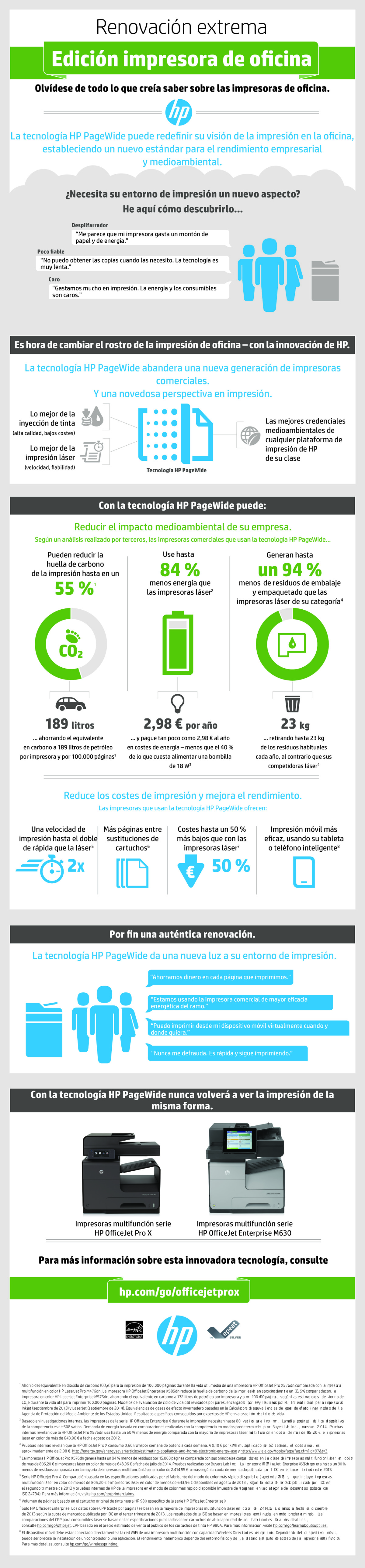 HP-PageWide-infografia