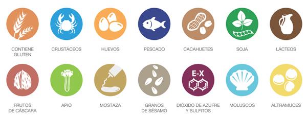 alergenos-menusaldia