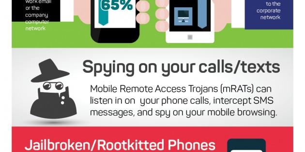 Infografía: Las mayores amenazas para la seguridad móvil y cómo prevenirlas