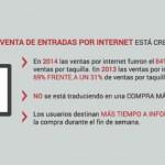 El español ya no imprime sus tickets, los guarda en el móvil