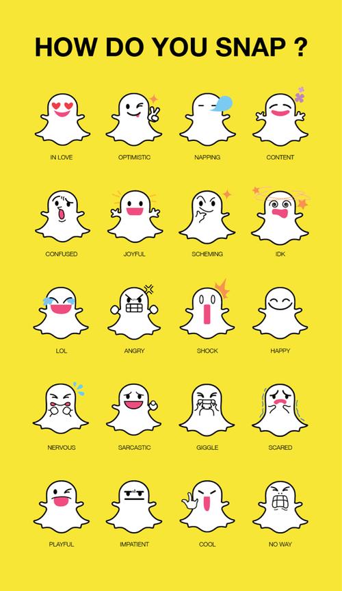 snapchat-fantasmas