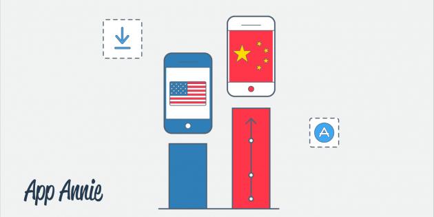 Los chinos ya descargan más apps de iOS que los americanos