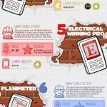 10 apps fundamentales para la industria de la construcción