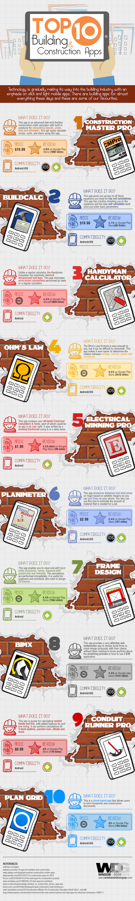 apps-construccion-infografia