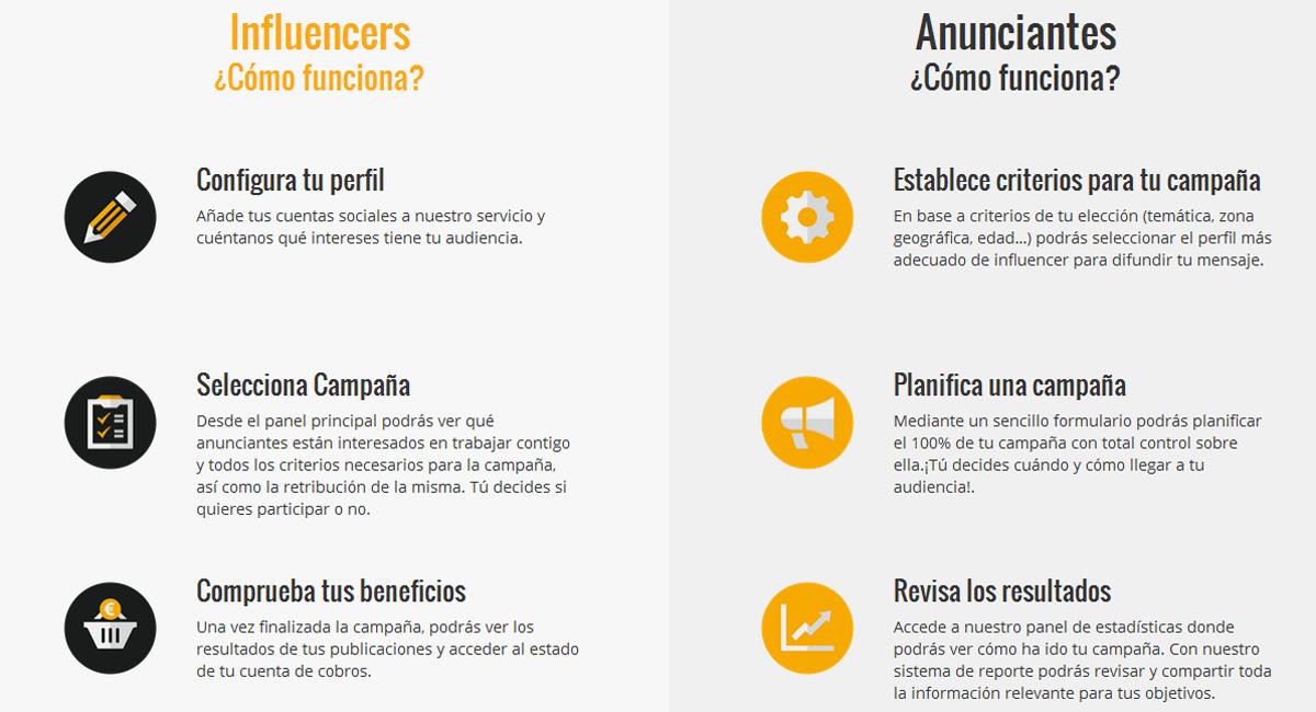 socialpubli-influencers-anunciantes