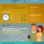 Infografía: ¿Cómo usan las apps los padres?