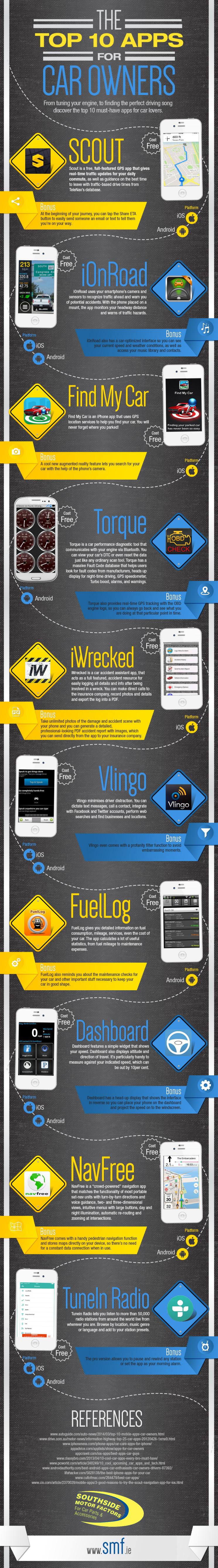 infografia-apps-utiles-coche
