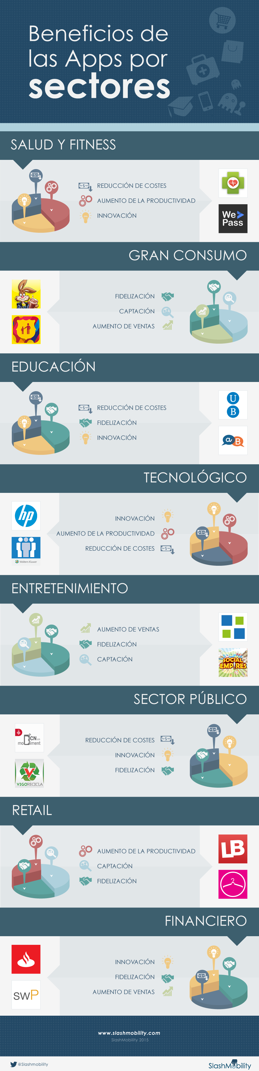 infografia-categoria-apps