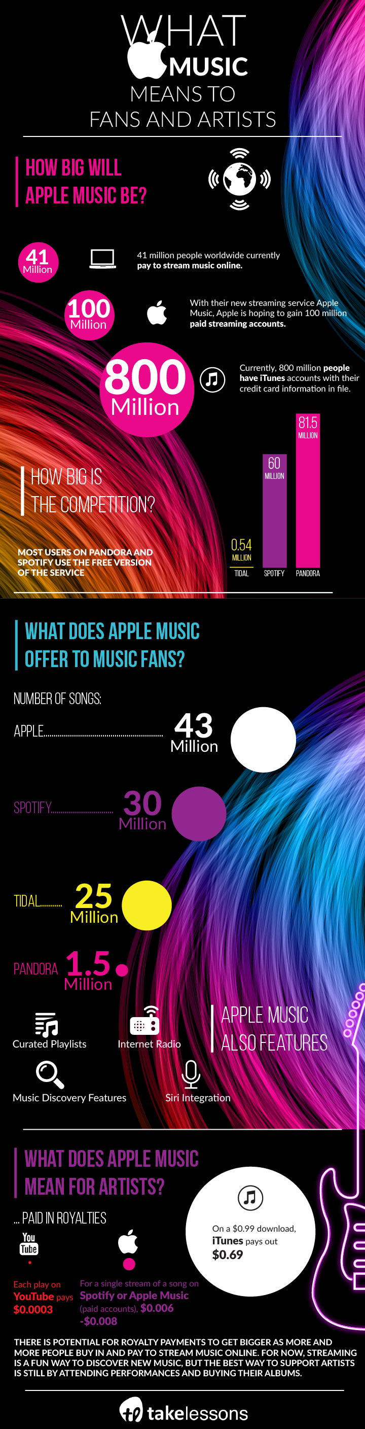 apple-music-infografia