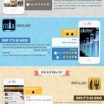 Infografía: Las mejores apps para foodies