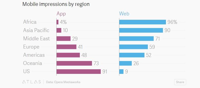 webs-moviles-apps-desarrollados