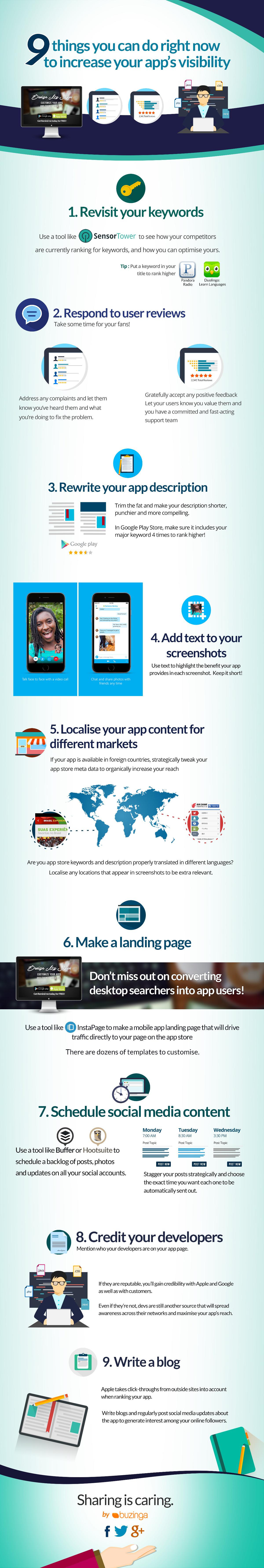 infografia-visibilidad-apps