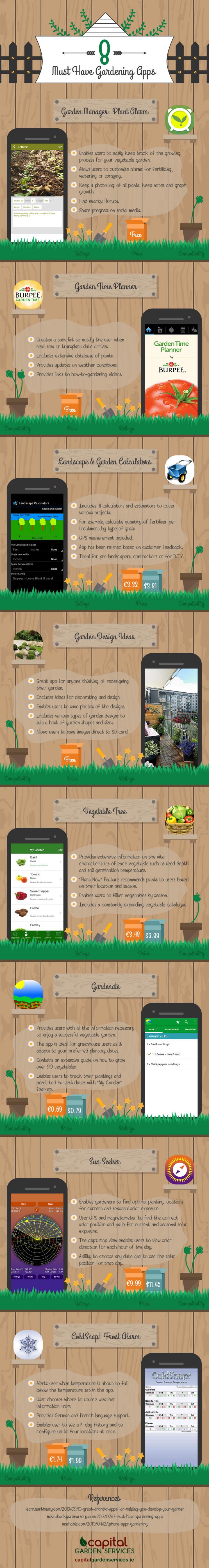 apps-jardineria