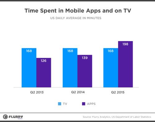 apps-tv-tiempo