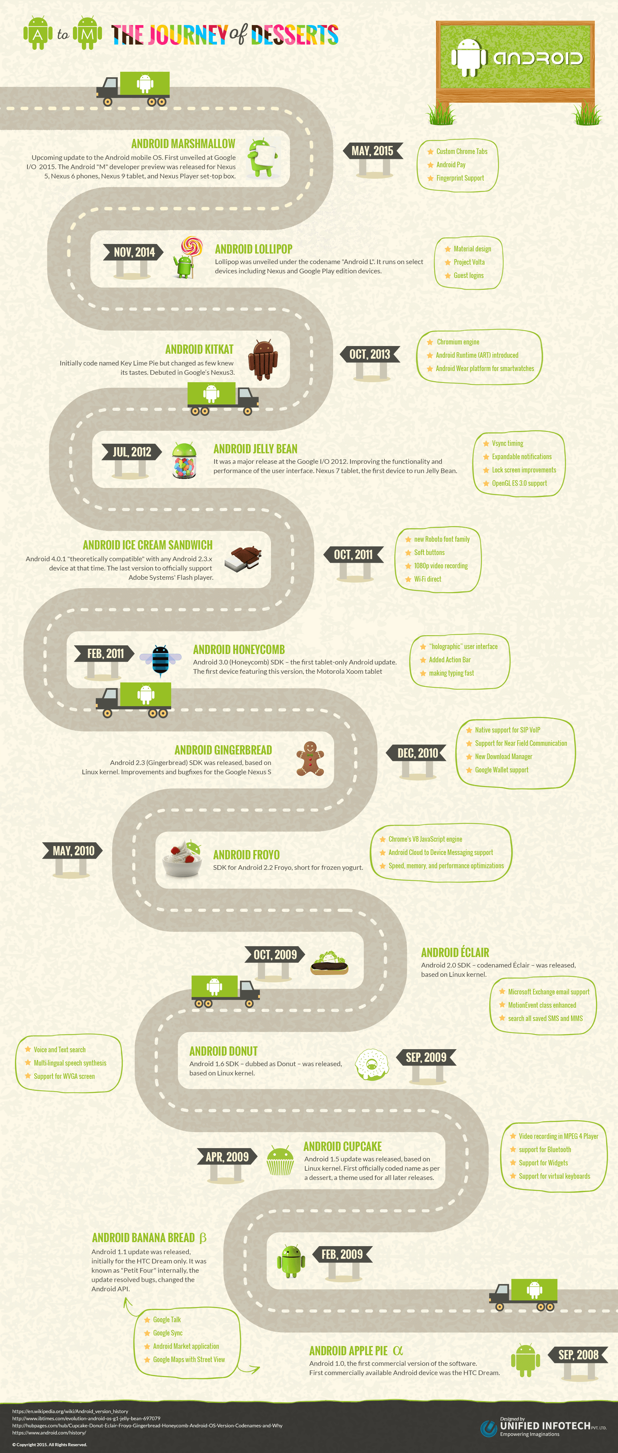 infografia-android-versiones