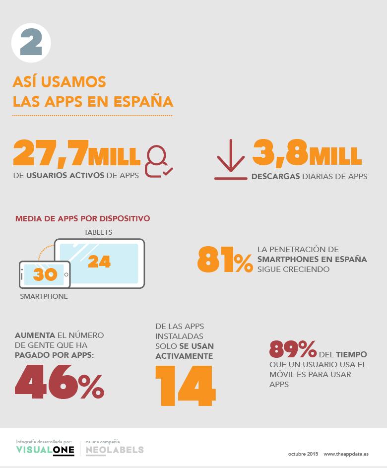 app-date-cifras