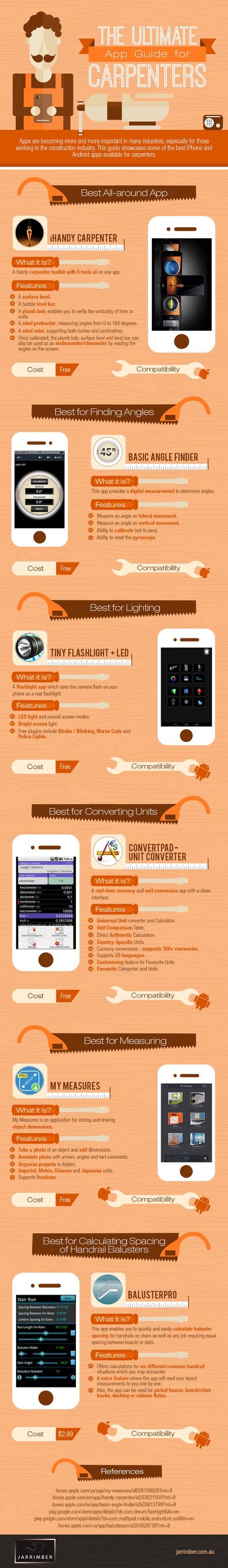infografia-apps-carpinteros