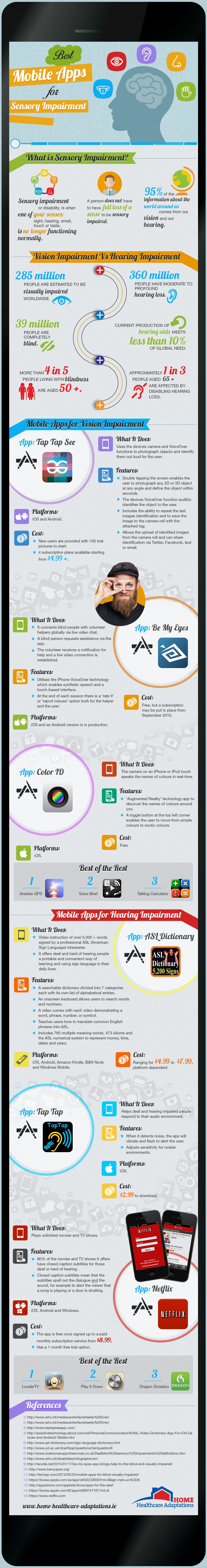 infografia-apps-discapacitados-visuales-auditivos