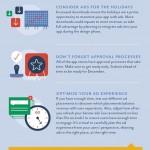 Infografía: Enero, el mejor mes para la monetización de apps