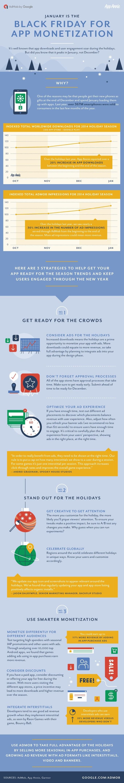 infografia-enero-apps