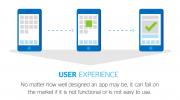 Infografía: Claves para desarrollar aplicaciones móviles