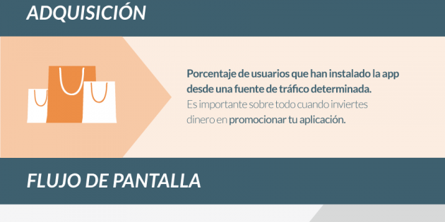 Infografía: 10 métricas para saber si tu app funciona