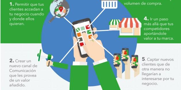Infografía: ¿Cuándo es el momento de lanzar una app para tu negocio?