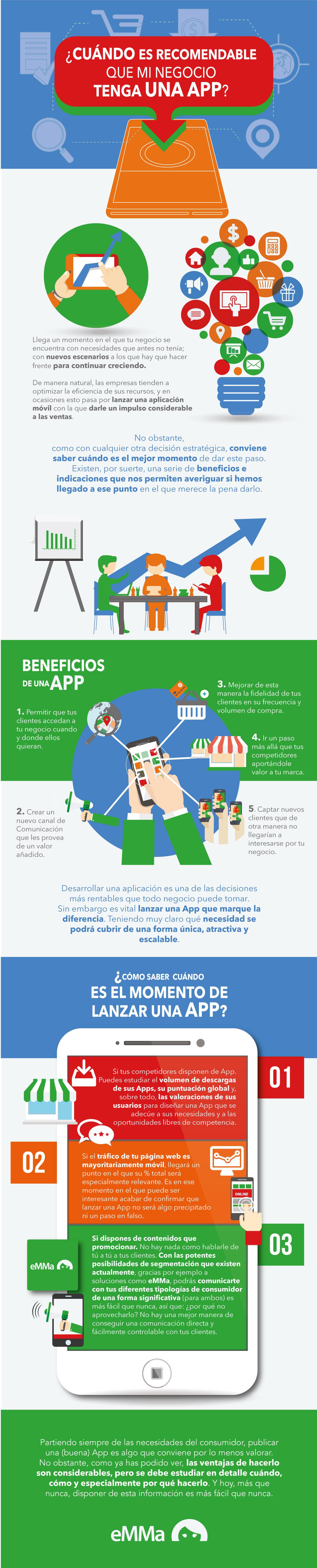 infografia-app-negocio
