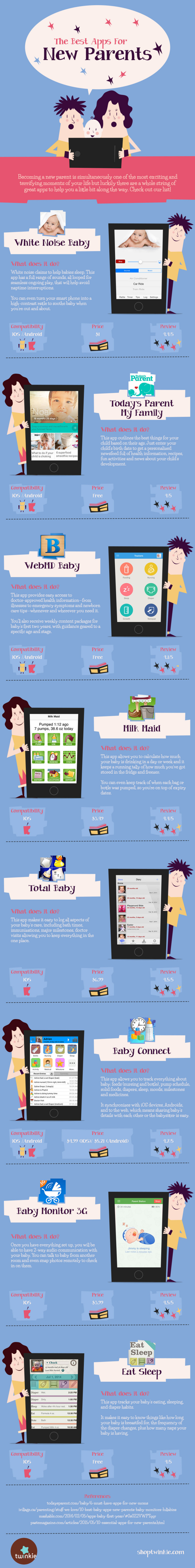 infografia-apps-padres-primerizos
