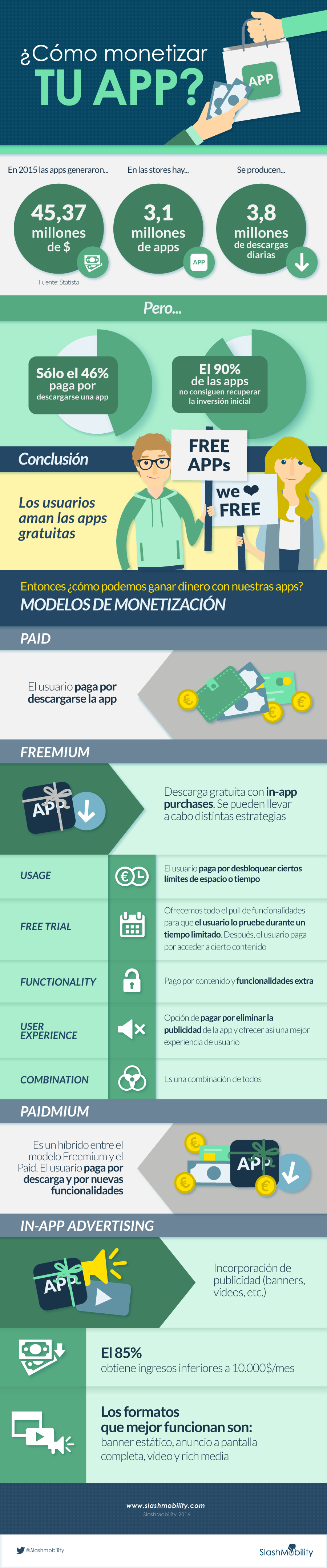infografia-monetizar-apps