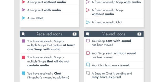 Infografía: Por qué tu negocio debería estar en Snapchat